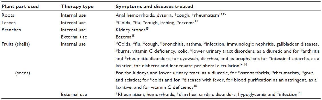 Medicinske-fordele-tabel